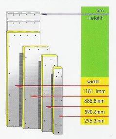 Cold Room Insulation Panel Width Heigh